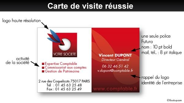 La Carte De Visite Une Arme Marketing Importante