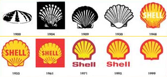 logo shell socéiété business