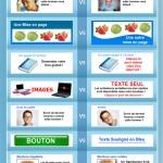 [Infographie] Le split test, c'est quoi ?
