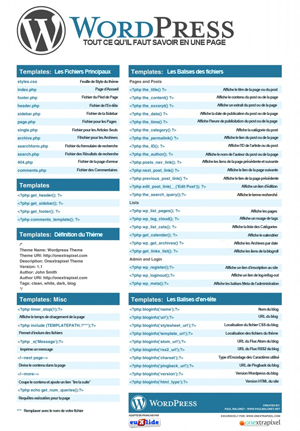 Codes WordPress infographie