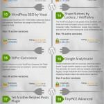 Les 30 plug-in WordPress les plus populaires