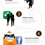[ Infographie ] Remercier sur les réseaux sociaux