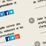 [ Infographie ] Pourquoi un restaurant doit être sur les réseaux sociaux ?