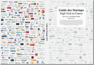Guide start-ups 2014