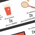 [Infographie] 10 mythes sur les utilisateurs de Youtube