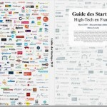 19ème édition du Guide des Start-Up