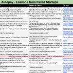 Autopsy, le site qui répertorie les erreurs … pour vous éviter d'en faire ?