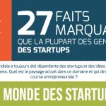Ce que vous ignorez certainement sur les start-up !