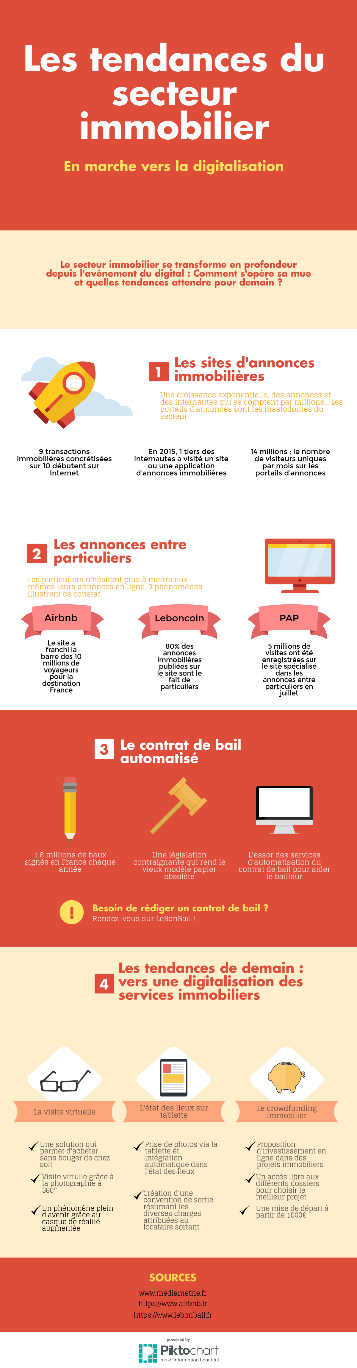 infographie-immobilier-digitalisation