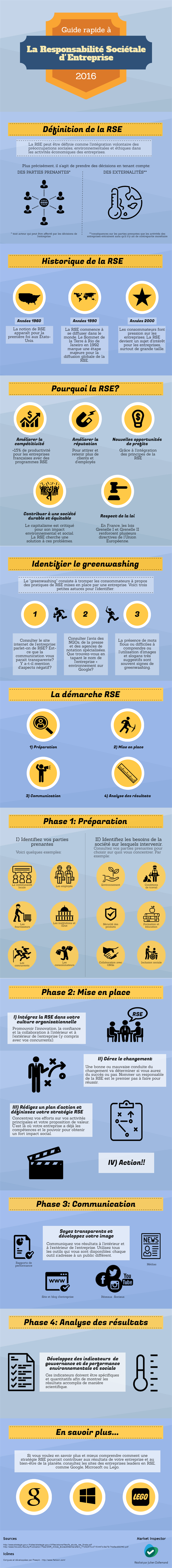infographie-rse