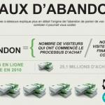 [Infographie] Le Taux d'Abandon expliqué