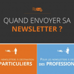 [Infographie] Quand envoyer sa newsletter ?