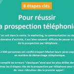 [ Infographie ] 8 Etapes pour Réussir sa Prospection Téléphonique