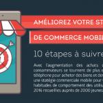 [ Infographie ] Améliorer Votre Stratégie Commerciale sur Mobile