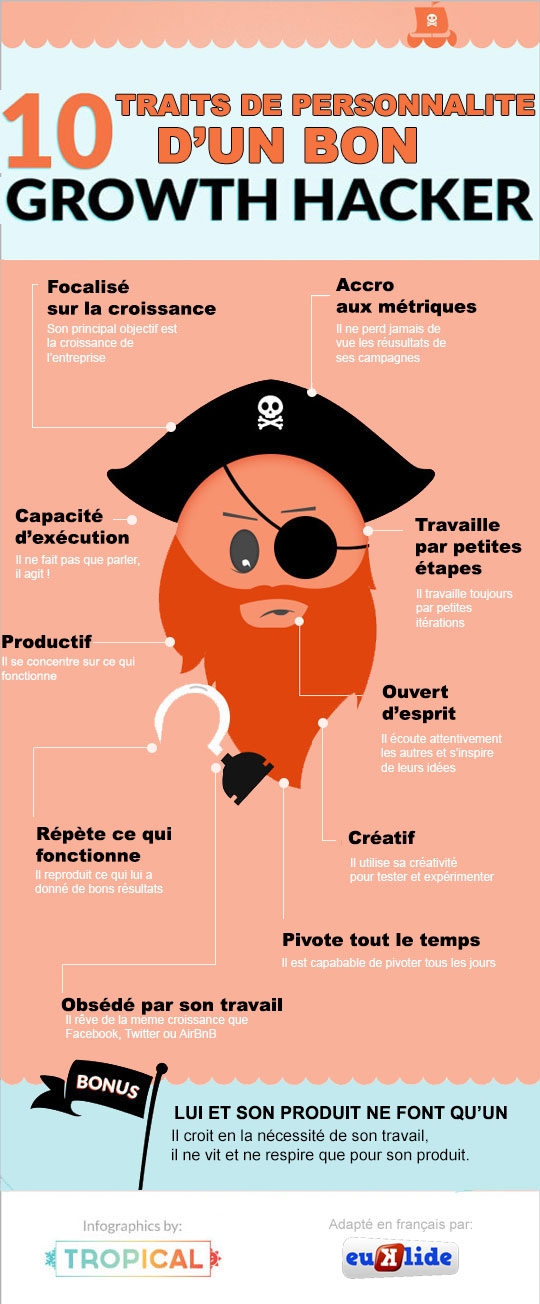 traits personnalites growth hacker infograhhie