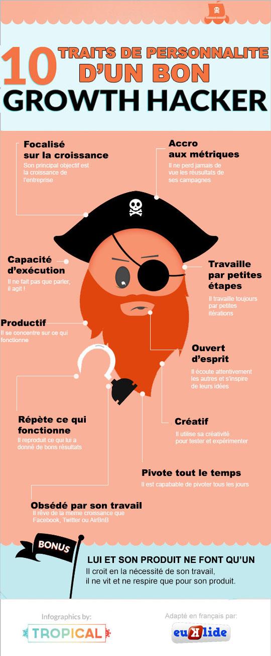 traits personnalites growth hacker infograhhie