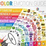 Psychologie des couleurs – comment les plus grandes marques conçoivent leurs logos