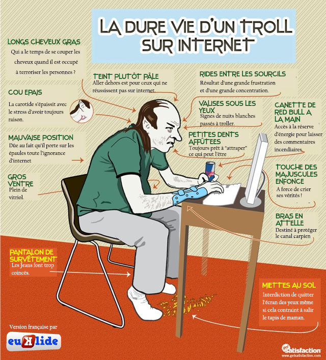 troll internet définition vie